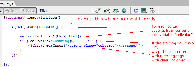 JQuery to code highlight negative values