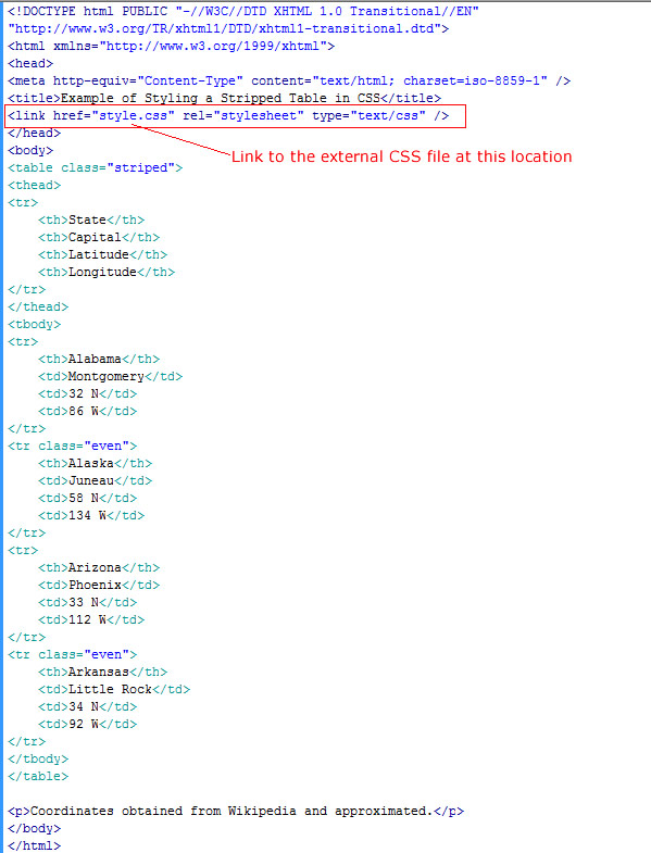 linking html and css