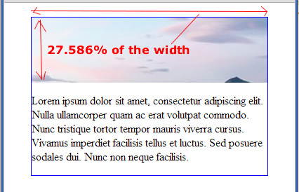 background image aspect ratio