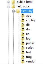 Rails app folder created