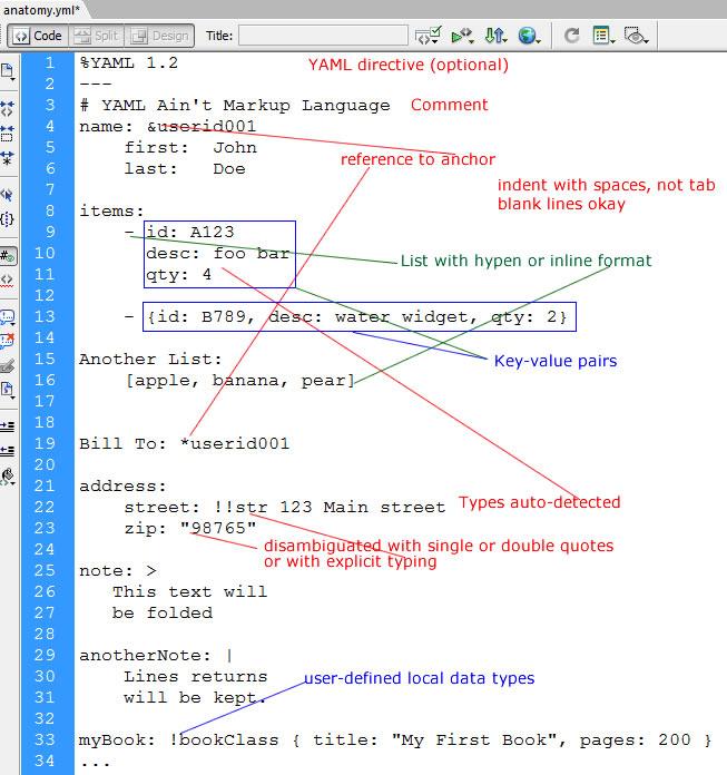 example yaml file